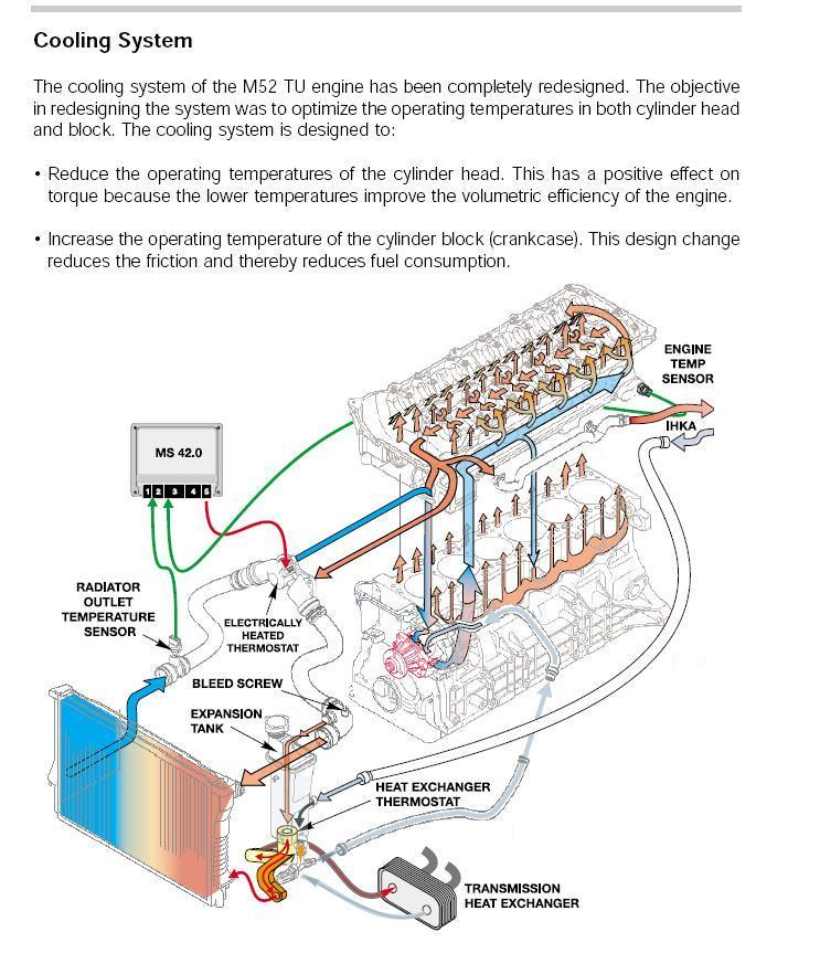 BASICS Drive Belt Replacement as well 2e140fe8608f014a as well Watch furthermore Watch besides Cooling System Water Hoses 2. on bmw 328i radiator diagram