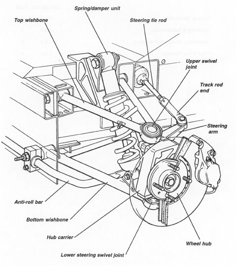 Toyota 4runner Parts Diagram moreover Oil Filter Gasket Seal besides Wiring Diagram For 2007 Hummer H3 likewise Viewtopic moreover Inspect Horn Relay Assy Marking Horn. on 2002 toyota prius engine parts manual